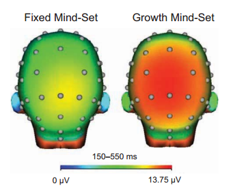 growth-vs-fixed-mindsets