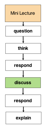 pi-workflow